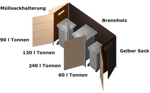 Skizze 3er Mülltonnenbox