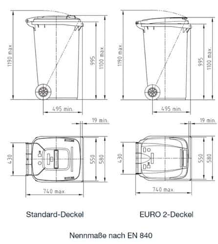 Skizze EN 840 Euro 1 und Euro 2