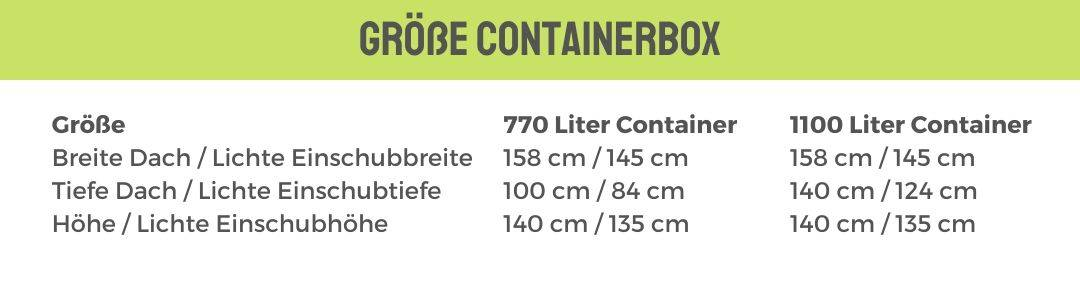 Maße Containerbox
