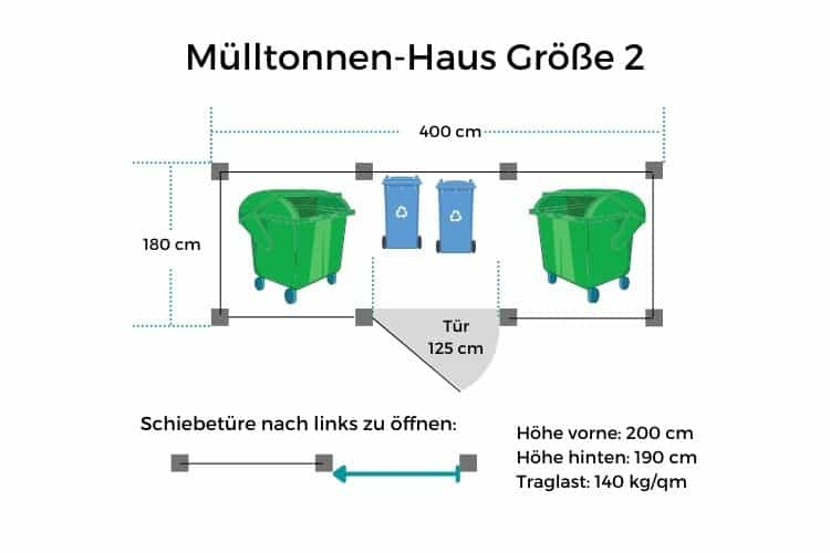 Mülltonnen-Haus GR2